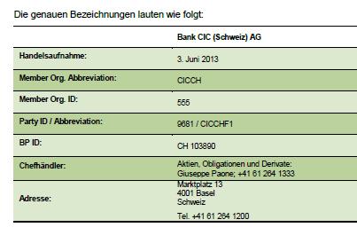 bank cic