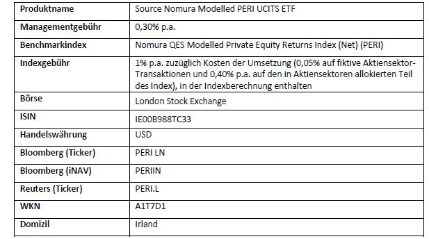 source private equity etf