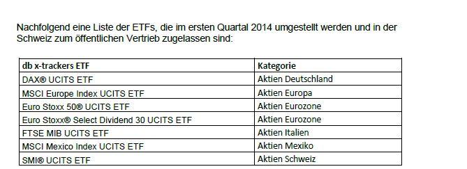 deutsche bank etf