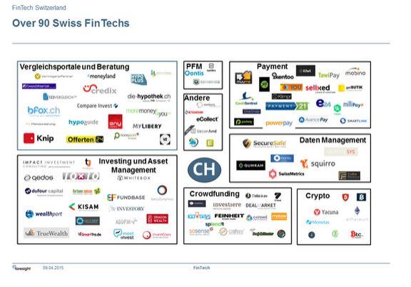 swiss fintech startups 90