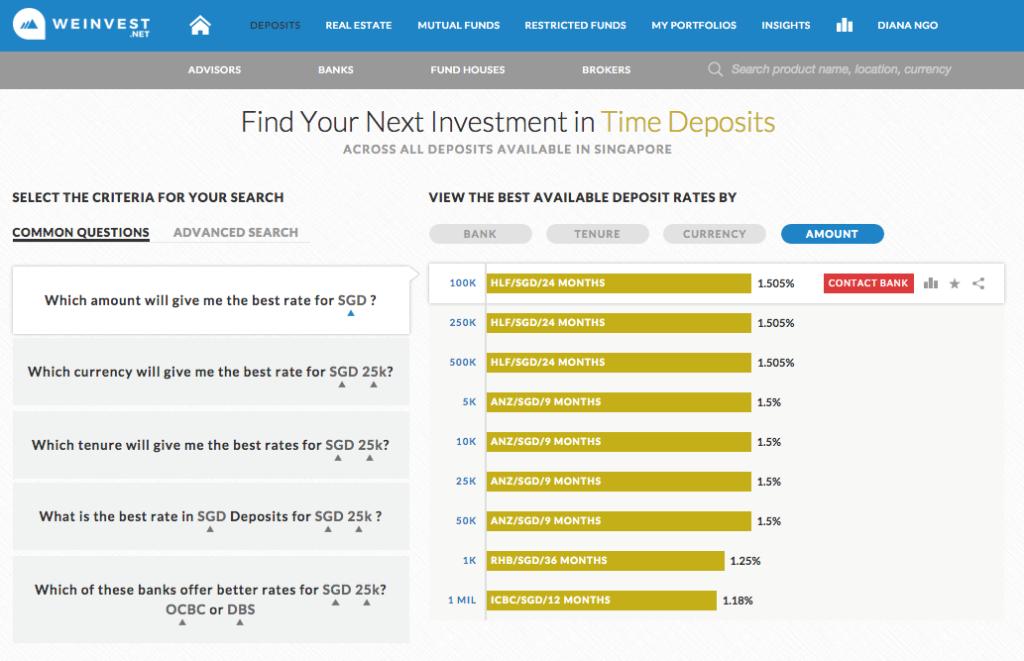 deposit listing weinvest
