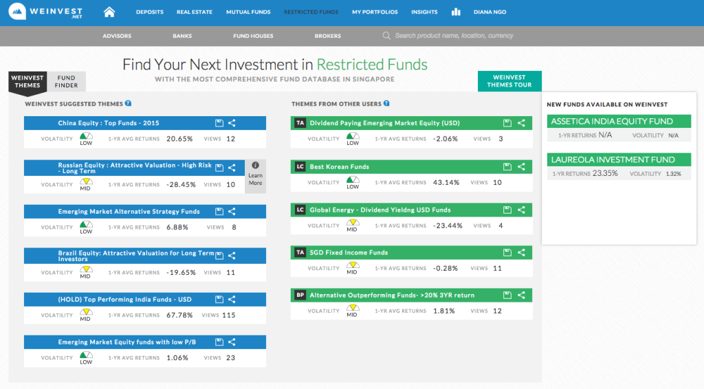restricted funds weinvest