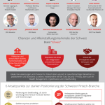 Infografik Fintech Schweiz Expertenen Meinungen 6 Ansatzpunkte zur Positionierung der Schweizer Fintech Branche