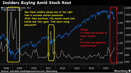 ASEAN ETF 2016 Insider Buying Amid stock rout