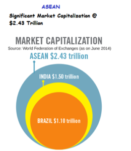 ASIAN ETF 2016