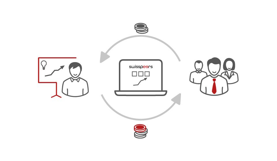 swisspeers-sme-credit-marketplace