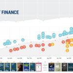 Was Anleger Von Vergangenen Krisen Lernen können
