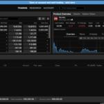 Saxo Bank (Schweiz) AG akquiriert das Online-Trading-Geschäft von Strateo