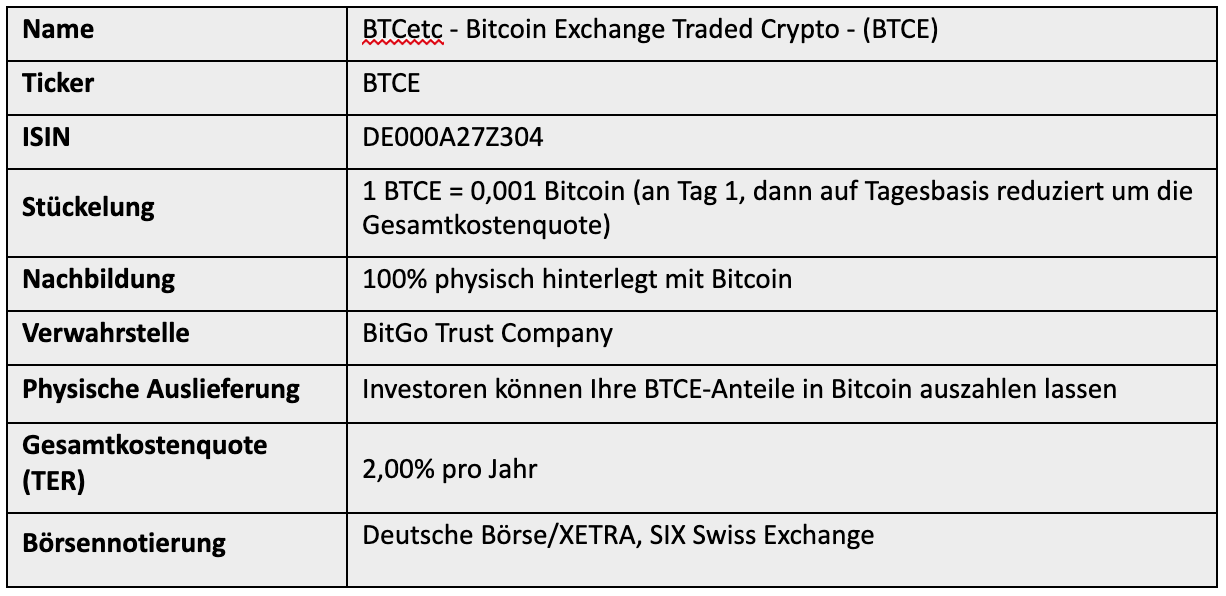 BTCetc - Bitcoin Exchange Traded Crypto - (BTCE)