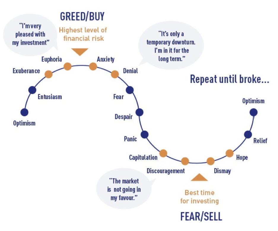 Der Mechanismus eines Boom:Bust-Modells